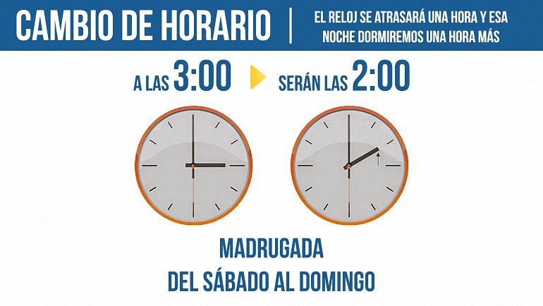 esta-noche-llega-el-horario-de-invierno-habra-que-retrasar-los-relojes-una-hora